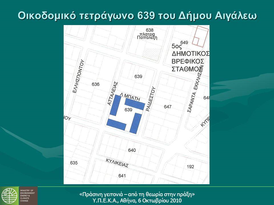 «Πράσινη γειτονιά – από τη θεωρία στην πράξη» Υ.Π.Ε.Κ.Α., Αθήνα, 6 Οκτωβρίου 2010 Οικοδομικό τετράγωνο 639 του Δήμου Αιγάλεω