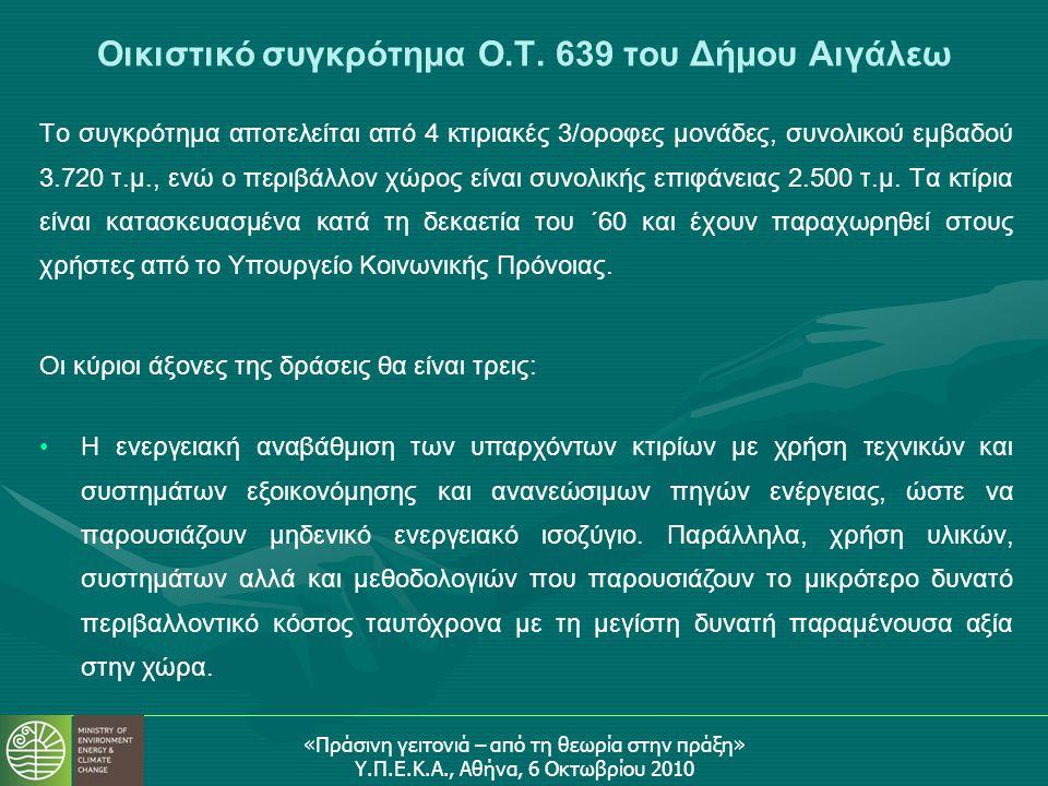 «Πράσινη γειτονιά – από τη θεωρία στην πράξη» Υ.Π.Ε.Κ.Α., Αθήνα, 6 Οκτωβρίου 2010 Οικιστικό συγκρότημα Ο.Τ.