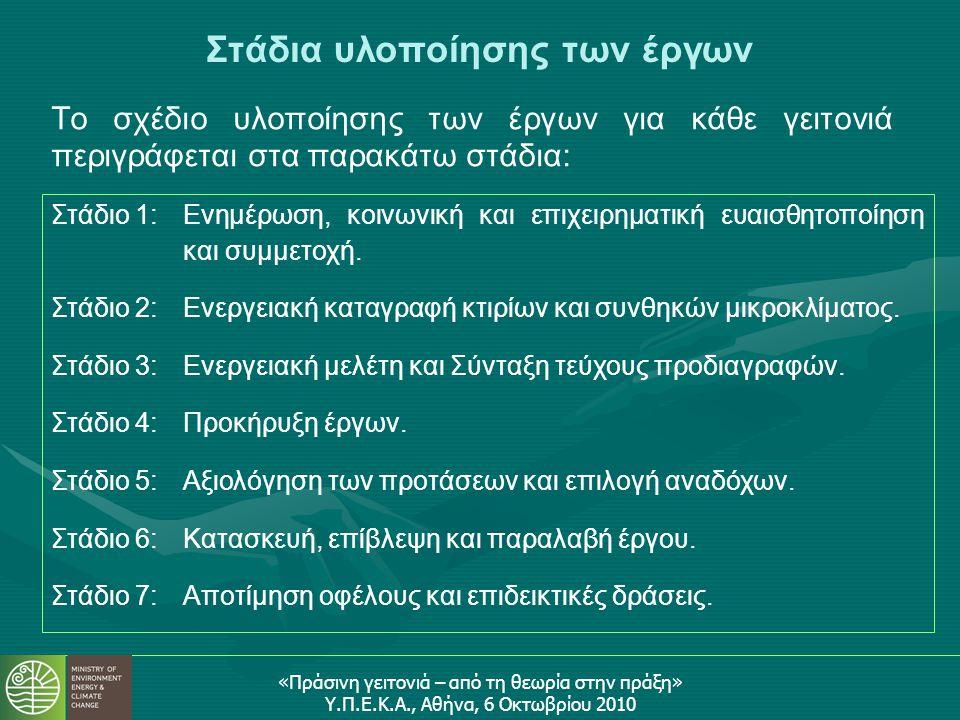 «Πράσινη γειτονιά – από τη θεωρία στην πράξη» Υ.Π.Ε.Κ.Α., Αθήνα, 6 Οκτωβρίου 2010 Στάδια υλοποίησης των έργων Το σχέδιο υλοποίησης των έργων για κάθε γειτονιά περιγράφεται στα παρακάτω στάδια: Στάδιο 1:Ενημέρωση, κοινωνική και επιχειρηματική ευαισθητοποίηση και συμμετοχή.