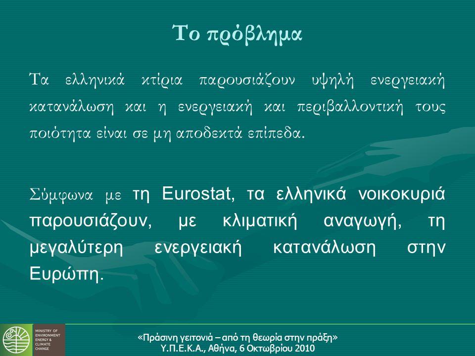 «Πράσινη γειτονιά – από τη θεωρία στην πράξη» Υ.Π.Ε.Κ.Α., Αθήνα, 6 Οκτωβρίου 2010 Το πρόβλημα Τα ελληνικά κτίρια παρουσιάζουν υψηλή ενεργειακή κατανάλωση και η ενεργειακή και περιβαλλοντική τους ποιότητα είναι σε μη αποδεκτά επίπεδα.