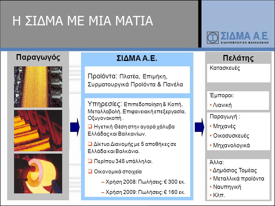 10 Η ΣΙΔΜΑ ΜΕ ΜΙΑ ΜΑΤΙΑ Παραγωγός ΣΙΔΜΑ Α.Ε. Προϊόντα: Πλατέα, Επιμήκη, Συρματουργικά Προϊόντα & Πανέλα Υπηρεσίες: Επιπεδοποίηση & Κοπή, Μεταλλοβολή,