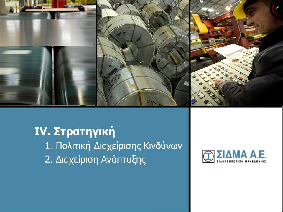 18 ΙV. Στρατηγική 1. Πολιτική Διαχείρισης Κινδύνων 2. Διαχείριση Ανάπτυξης