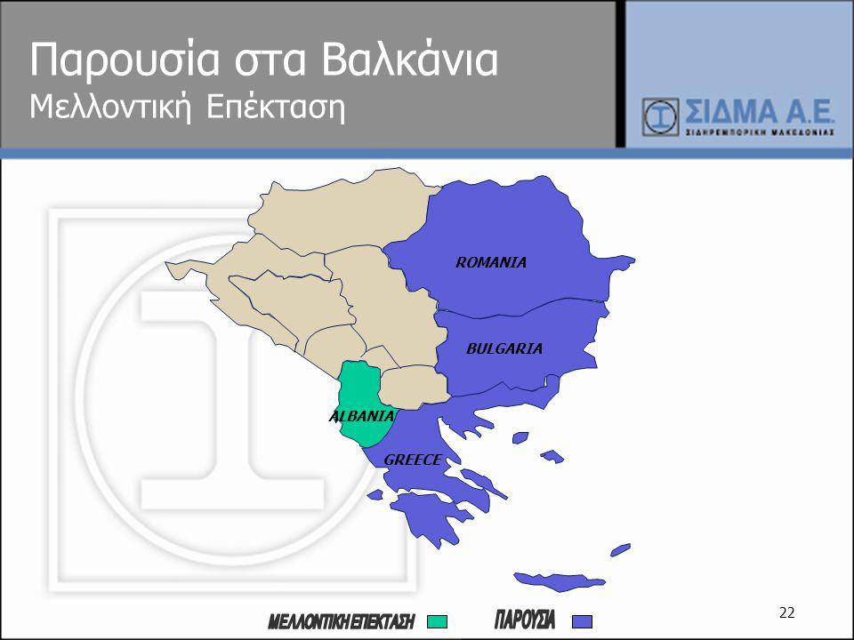 22 Παρουσία στα Βαλκάνια Μελλοντική Επέκταση ALBANIA GREECE BULGARIA ROMANIA