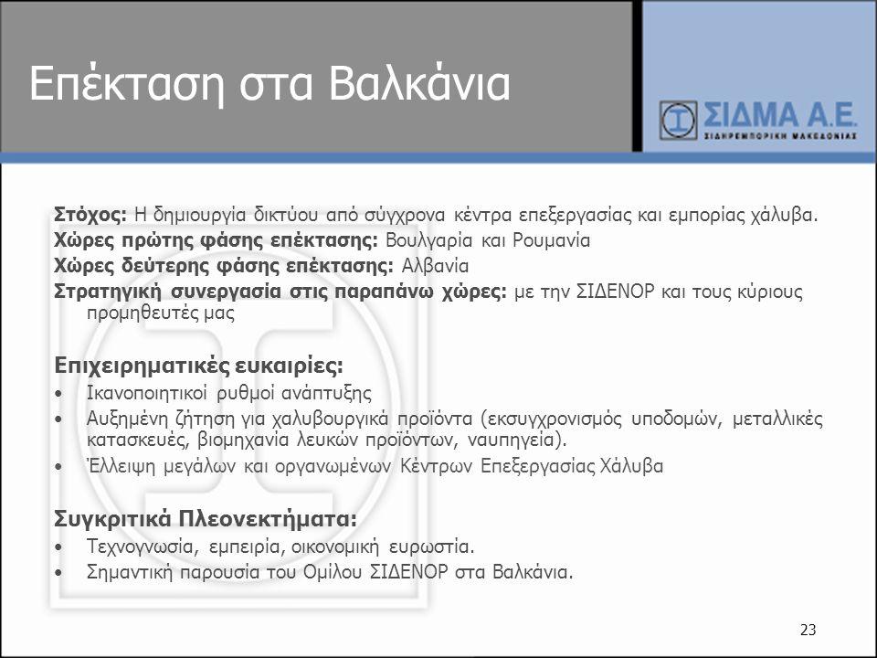 23 Επέκταση στα Βαλκάνια Στόχος: Η δημιουργία δικτύου από σύγχρονα κέντρα επεξεργασίας και εμπορίας χάλυβα. Χώρες πρώτης φάσης επέκτασης: Βουλγαρία κα