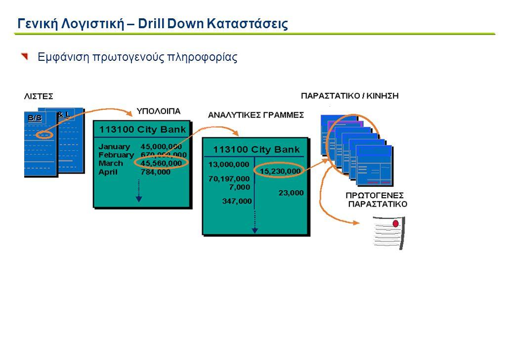 Εμφάνιση πρωτογενούς πληροφορίας Γενική Λογιστική – Drill Down Καταστάσεις
