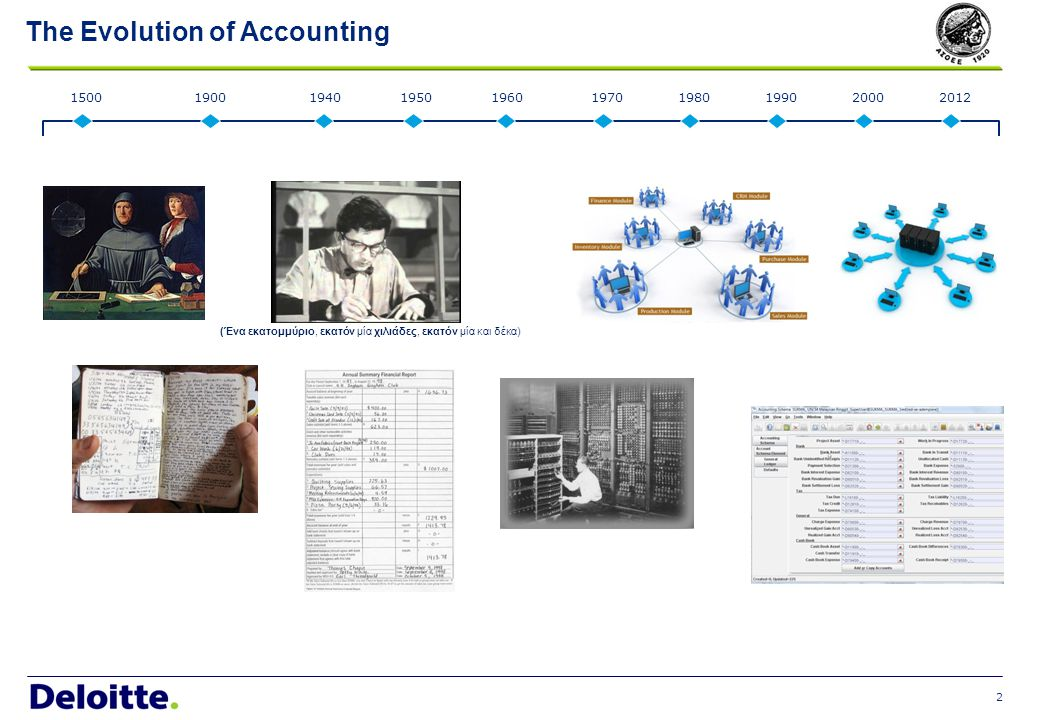 3 How Others See Accounting…