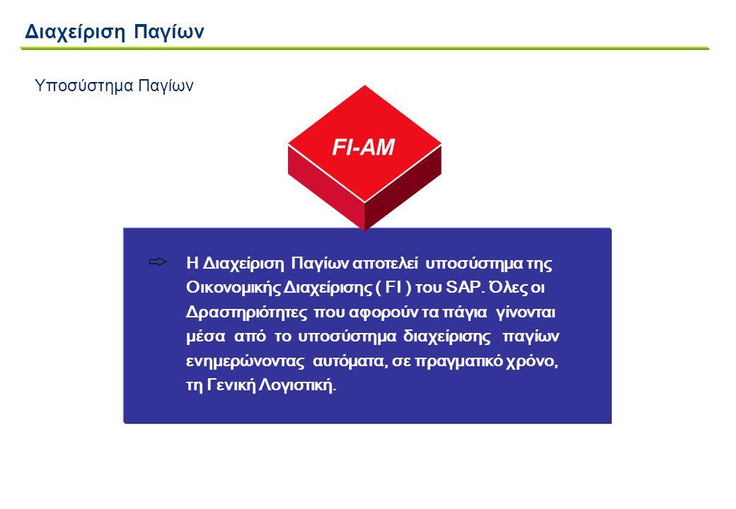 Υποσύστημα Παγίων Η Διαχείριση Παγίων αποτελεί υποσύστημα της Οικονομικής Διαχείρισης ( FI ) του SAP. Όλες οι Δραστηριότητες που αφορούν τα πάγια γίνο