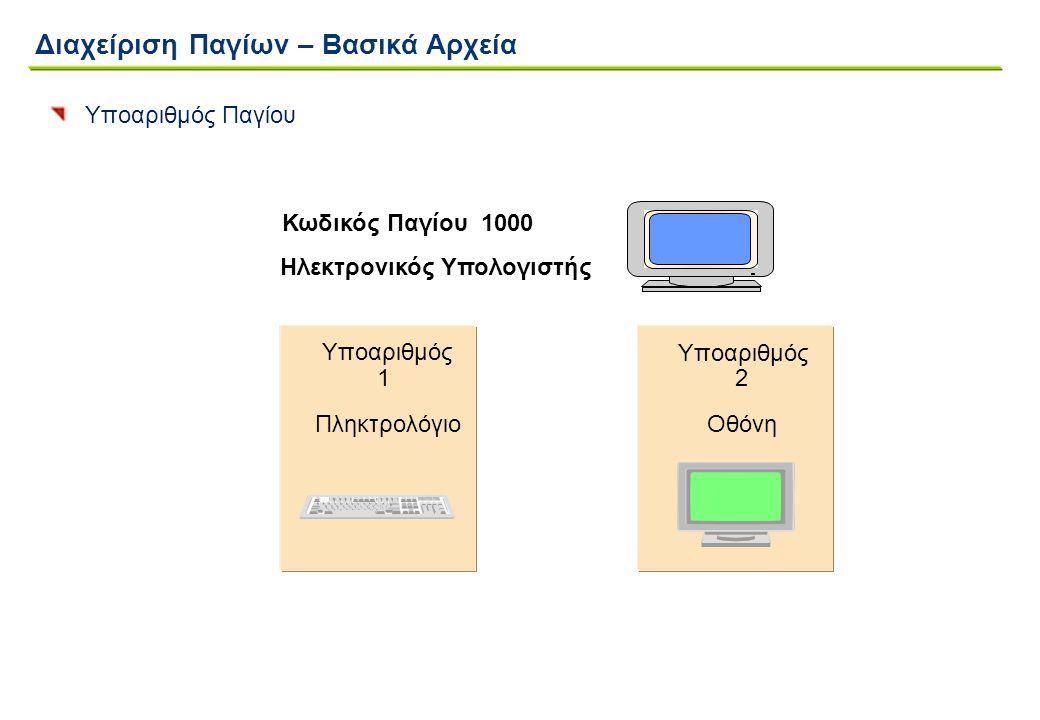 Υποαριθμός Παγίου Κωδικός Παγίου 1000 Ηλεκτρονικός Υπολογιστής Οθόνη Υποαριθμός 2 1 Πληκτρολόγιο Διαχείριση Παγίων – Βασικά Αρχεία
