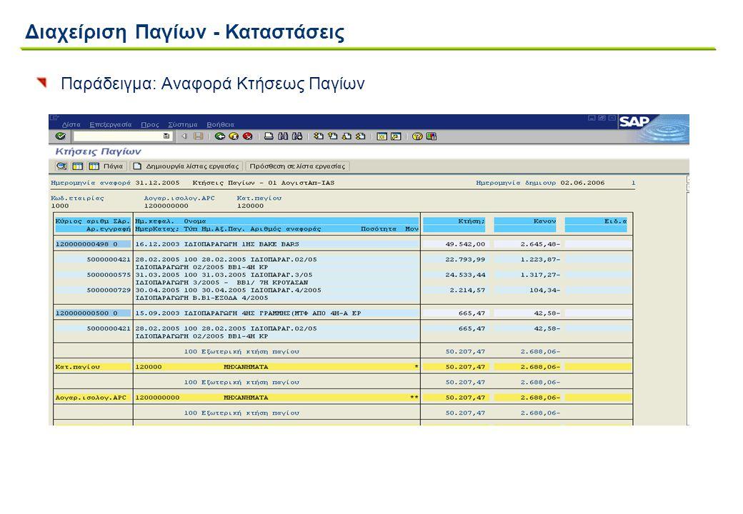 Παράδειγμα: Αναφορά Κτήσεως Παγίων Διαχείριση Παγίων - Καταστάσεις