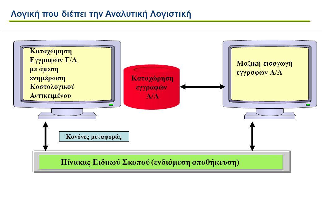 Κανόνες μεταφοράς Πίνακας Ειδικού Σκοπού (ενδιάμεση αποθήκευση) Καταχώρηση Εγγραφών Γ/Λ με άμεση ενημέρωση Κοστολογικού Αντικειμένου Μαζική εισαγωγή ε