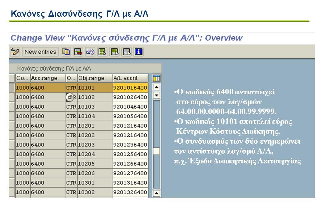 •Ο κωδικός 6400 αντιστοιχεί στο εύρος των λογ/σμών 64.00.00.0000-64.00.99.9999. •Ο κωδικός 10101 αποτελεί εύρος Κέντρων Κόστους Διοίκησης. •Ο συνδυασμ