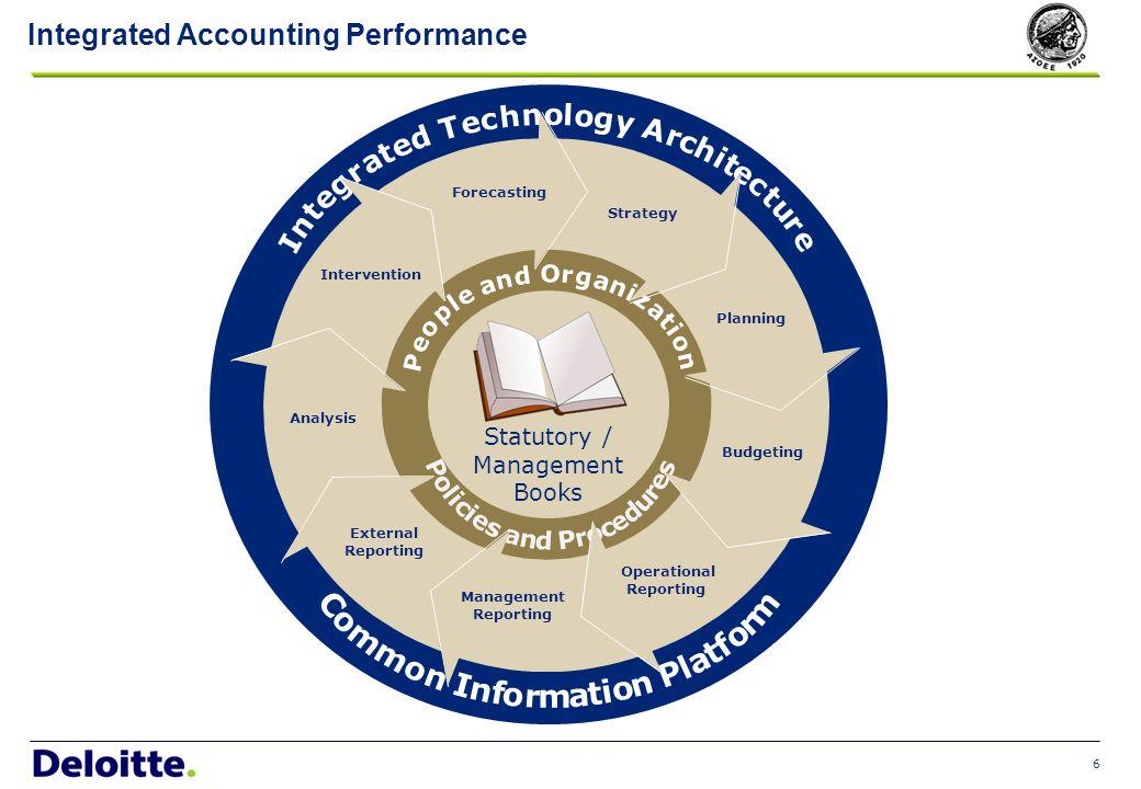 . Τα βασικά αρχεία Πελατών / Προμηθευτών περιλαμβάνουν τρεις ενότητες »Γενικά δεδομένα: Δεδομένα ελέγχου και αλληλογραφίας σε επίπεδο εντολέα »Κωδικού Εταιρείας : Οικονομικά και λογιστικά δεδομένα »Αγορές / Πωλήσεις : Δεδομένα αγορών / Πωλήσεων Κωδικός Εταιρείας Vendor Προμήθειες & Διαχείριση Υλικών MM Customer Πωλήσεις & Διανομή SD Γενικά δεδομένα Βασικά Αρχεία Πελατών - Προμηθευτών