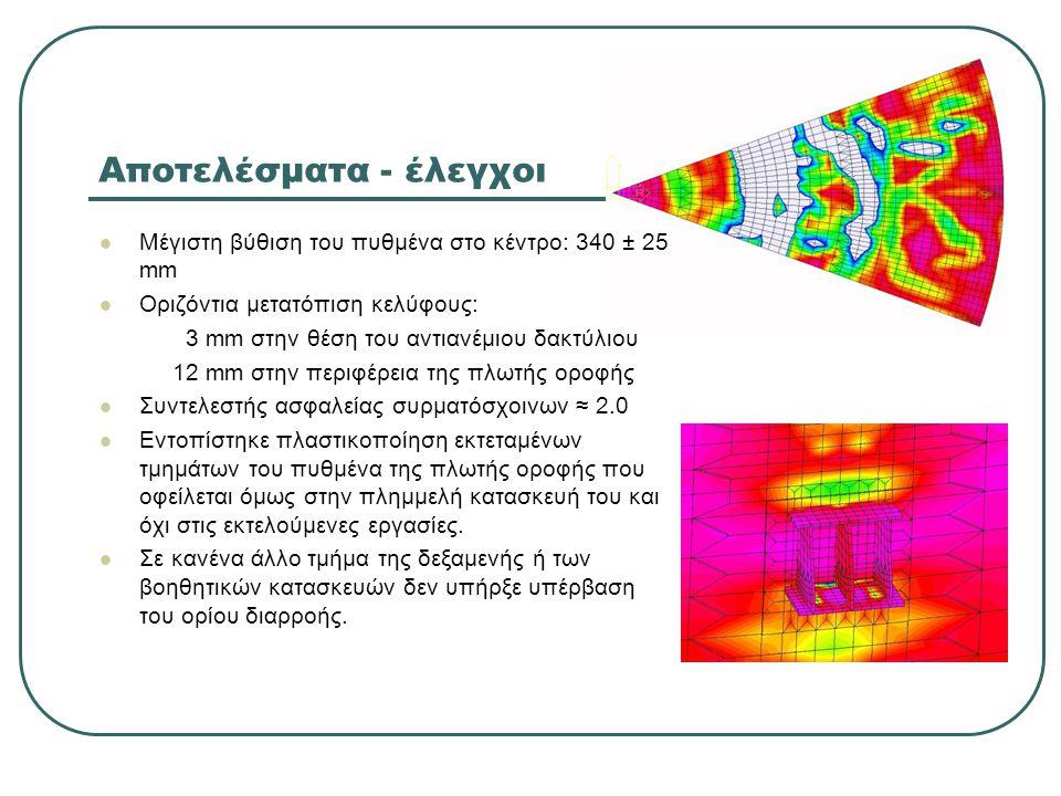 Διάταξεις ανάρτησης Υδραυλικός γρύλλος Τακαρίες Περιμετρικός δακτύλιος Ακραίοι ορθοστάτες απενεργοποιημένοι Τριγωνικός βραχίονας Κονσόλες στήριξης