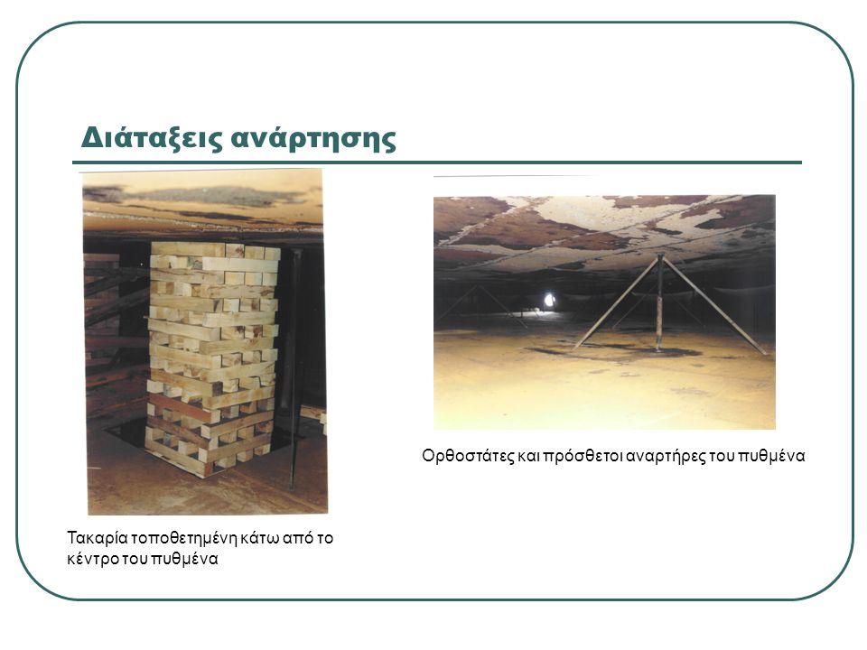 Διάταξεις ανάρτησης Τακαρία τοποθετημένη κάτω από το κέντρο του πυθμένα Ορθοστάτες και πρόσθετοι αναρτήρες του πυθμένα