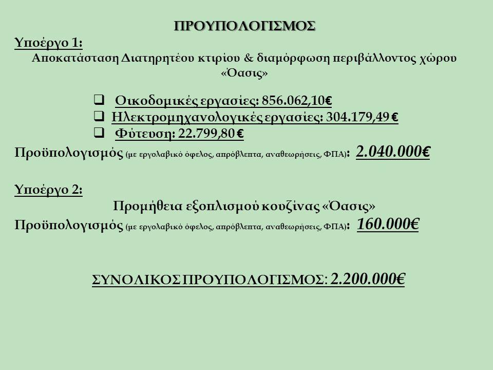 ΠΡΟΥΠΟΛΟΓΙΣΜΟΣ Υποέργο 1: Αποκατάσταση Διατηρητέου κτιρίου & διαμόρφωση περιβάλλοντος χώρου «Όασις»  Οικοδομικές εργασίες: 856.062,10 €  Ηλεκτρομηχα