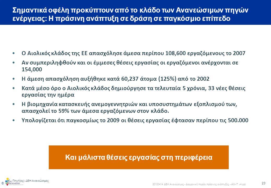 24 © 20100414 ΔΕΗ Ανανεώσιμες - Διαχρονική πορεία πράσινης ανάπτυξης - ΑΜ-ΙΤ v4.ppt Rest of EU 400 No.