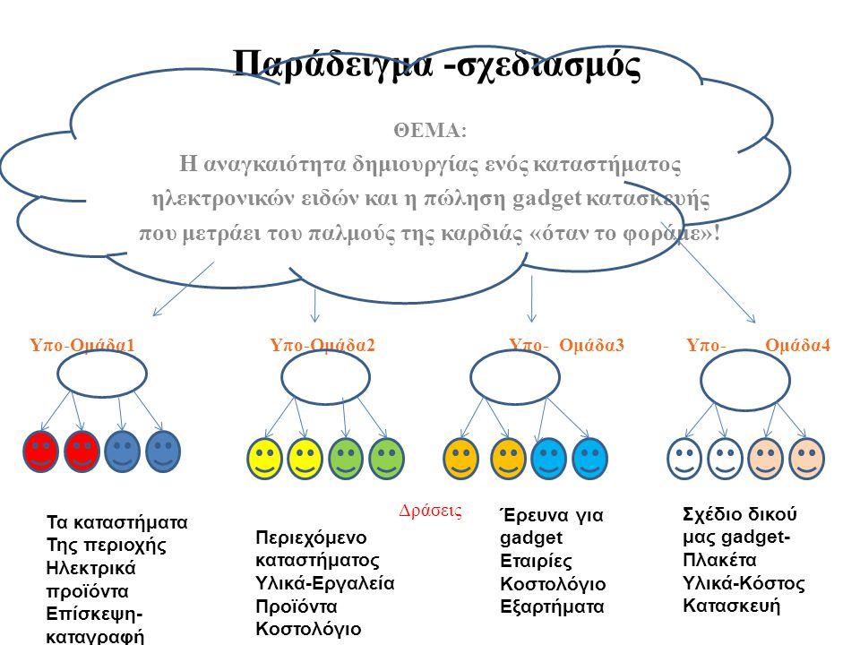 Παράδειγμα -σχεδιασμός ΘΕΜΑ: Η αναγκαιότητα δημιουργίας ενός καταστήματος ηλεκτρονικών ειδών και η πώληση gadget κατασκευής που μετράει του παλμούς τη