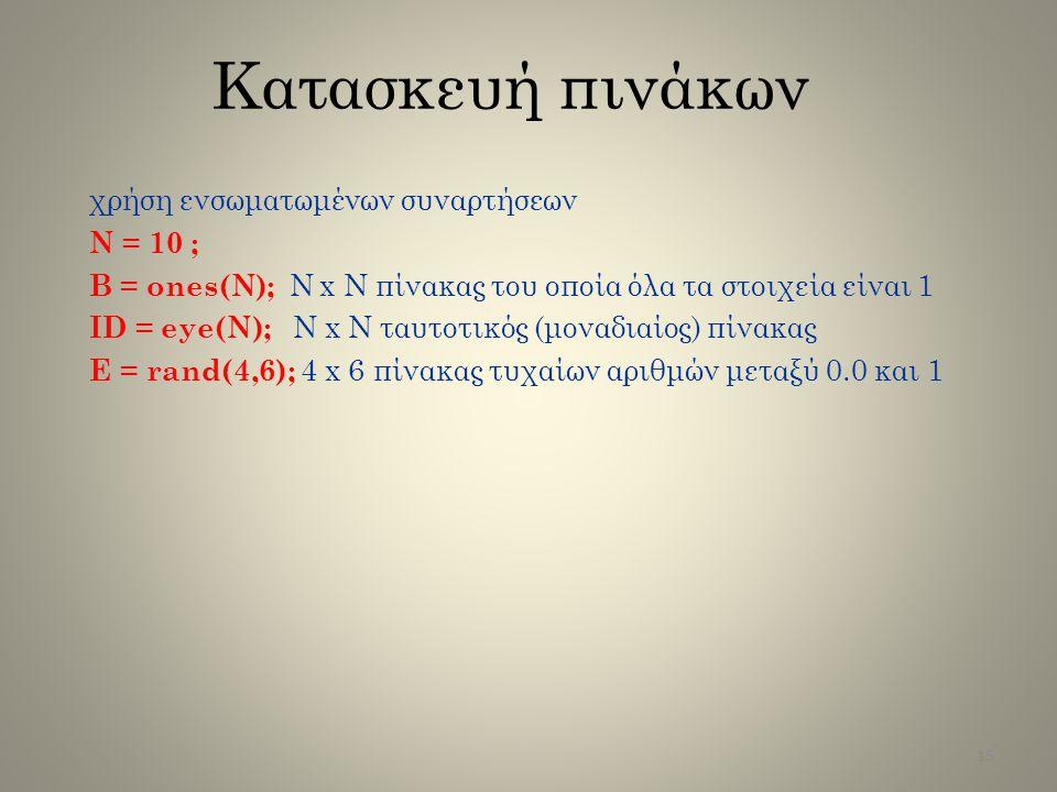 Κατασκευή πινάκων χρήση ενσωματωμένων συναρτήσεων N = 10 ; B = ones(N); N x N πίνακας του οποία όλα τα στοιχεία είναι 1 ID = eye(N); N x N ταυτοτικός