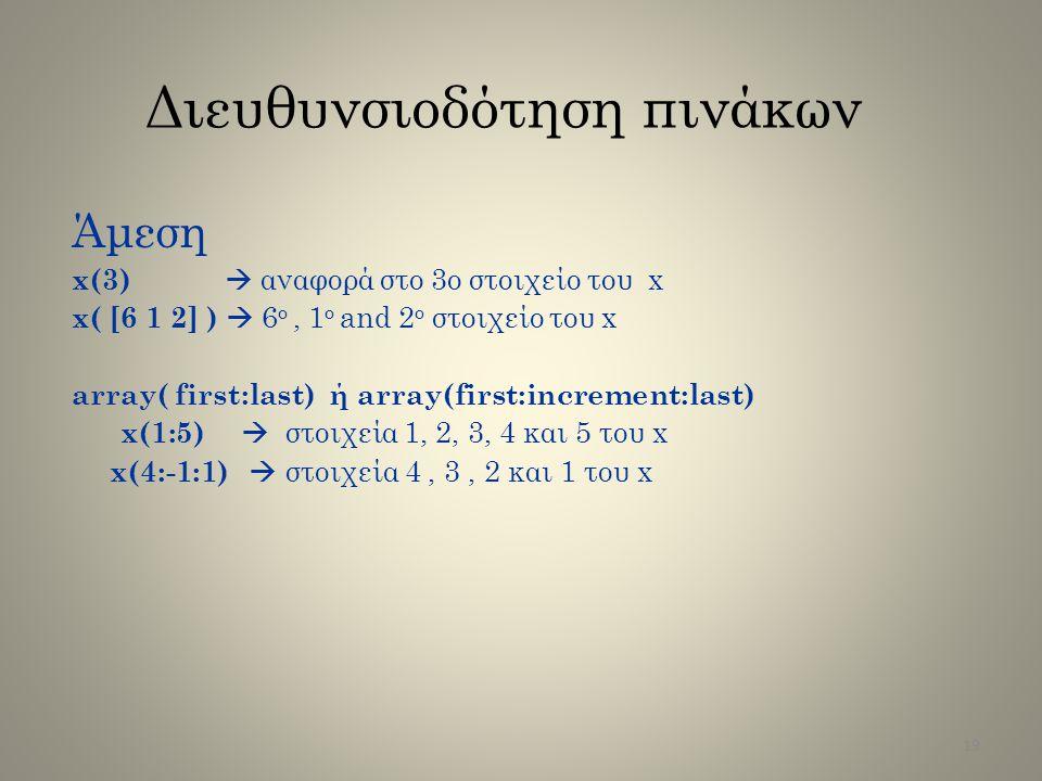 Διευθυνσιοδότηση πινάκων Άμεση x(3)  αναφορά στο 3ο στοιχείο του x x( [6 1 2] )  6 ο, 1 ο and 2 ο στοιχείο του x array( first:last) ή array(first:in