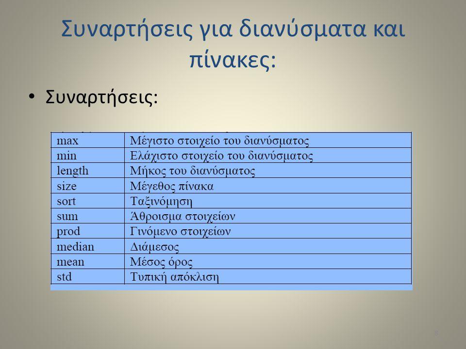 Συναρτήσεις για διανύσματα και πίνακες: • Συναρτήσεις: 8