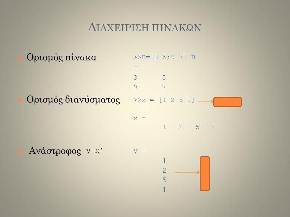 Δ ΙΑΧΕΙΡΙΣΗ ΠΙΝΑΚΩΝ Δημιουργία πινάκων από συναρτήσεις  zeros(M,N), MxN πίνακας με μηδενικά >>M = zeros(3,2) M = 0 000000  ones(M,N) MxNπίνακας με 1 >>M = ones(3,2) M =  rand(M,N) MxN πίνακας από ομοιόμορφα κατανεμημένους τυχαίους αριθμούς στο διάστημα (0,1) >>M = rand(3,2) M = 0.8147 0.9058 0.1270 0.9134 0.6324 0.0975 ΑριθμόςΑριθμόςγραμμώνγραμμών Αριθμός στηλώνΑριθμός στηλών 11 11 11 10