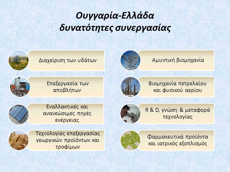 Ουγγαρία-Ελλάδα δυνατότητες συνεργασίας Διαχείριση των υδάτων Επεξεργασία των αποβλήτων Εναλλακτικές και ανανεώσιμες πηγές ενέργειας Τεχνολογίες επεξεργασίας γεωργικών προϊόντων και τροφίμων Αμυντική βιομηχανία Βιομηχανία πετρελαίου και φυσικού αερίου R & D, γνώση & μεταφορά τεχνολογίας Φαρμακευτικά προϊόντα και ιατρικός εξοπλισμός