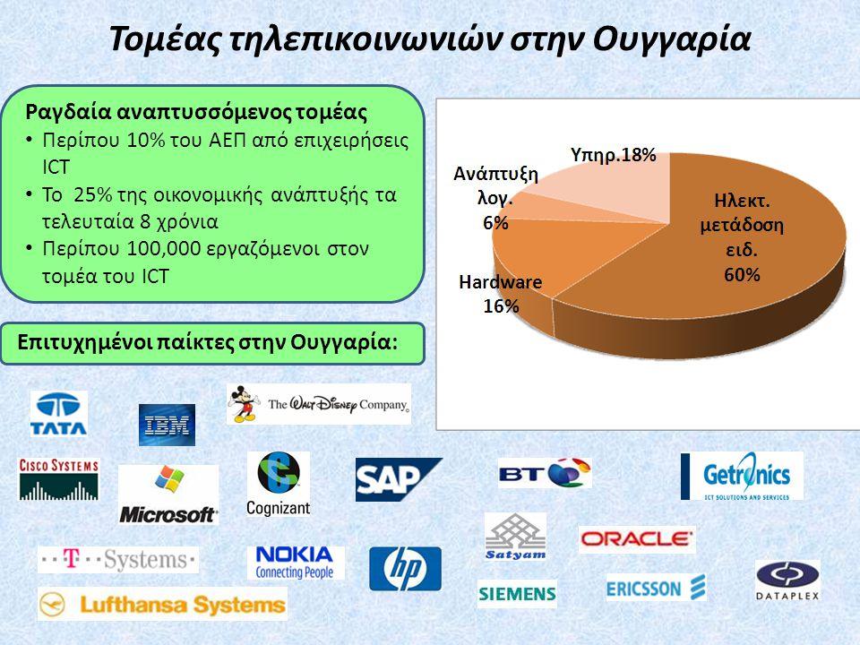 Τομέας τηλεπικοινωνιών στην Ουγγαρία Ραγδαία αναπτυσσόμενος τομέας • Περίπου 10% του ΑΕΠ από επιχειρήσεις ICT • Το 25% της οικονομικής ανάπτυξής τα τελευταία 8 χρόνια • Περίπου 100,000 εργαζόμενοι στον τομέα του ICT Επιτυχημένοι παίκτες στην Ουγγαρία: