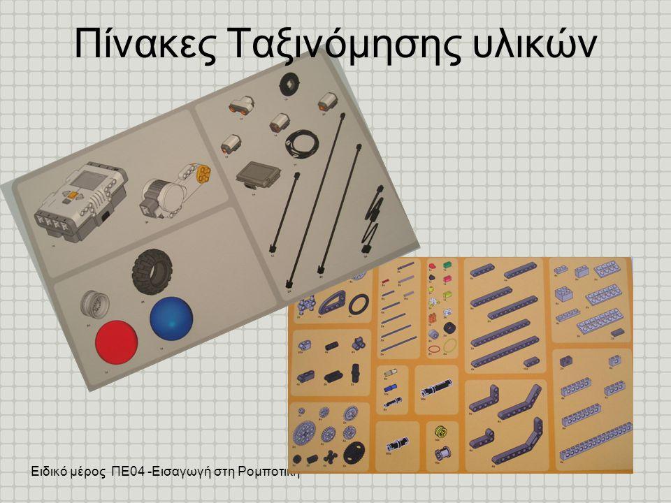 Ειδικό μέρος ΠΕ04 -Εισαγωγή στη Ρομποτική Πίνακες Ταξινόμησης υλικών