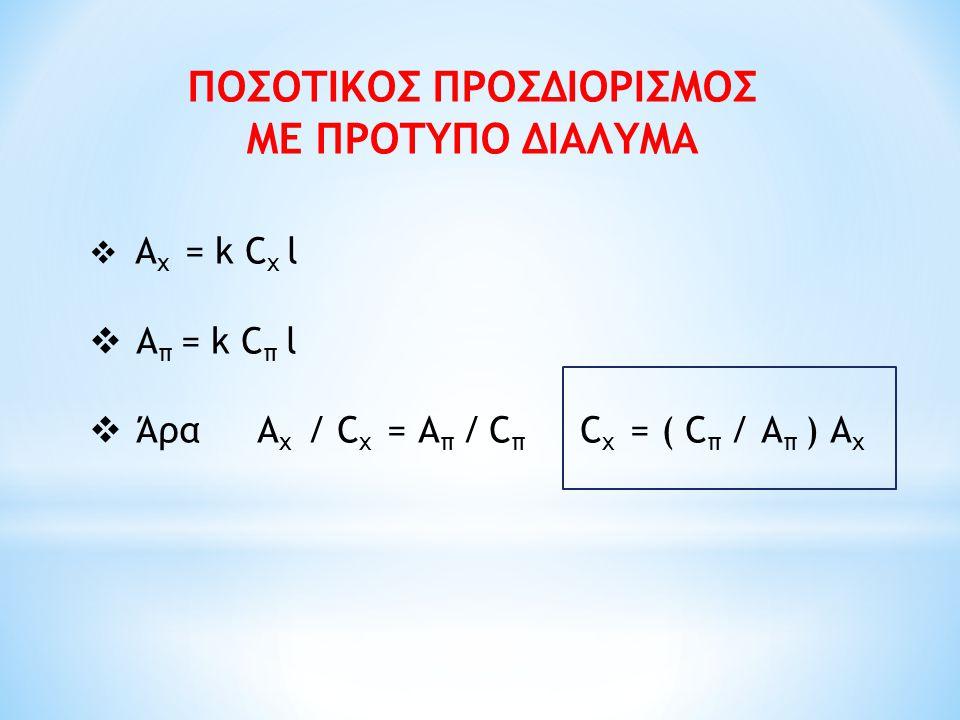 ΠΟΣΟΤΙΚΟΣ ΠΡΟΣΔΙΟΡΙΣΜΟΣ ΜΕ ΠΡΟΤΥΠΟ ΔΙΑΛΥΜΑ  Α χ = k C x l  Α π = k C π l  Άρα Α χ / C x = Α π / C π C x = ( C π / Α π ) Α χ