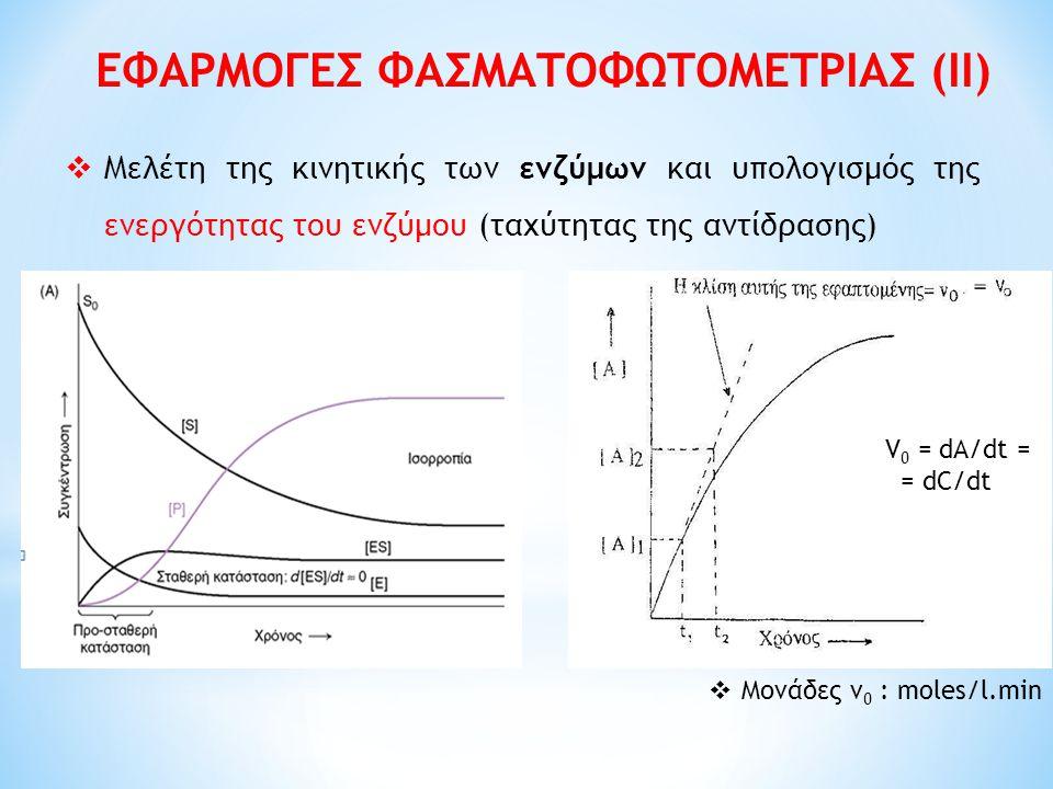 ΕΦΑΡΜΟΓΕΣ ΦΑΣΜΑΤΟΦΩΤΟΜΕΤΡΙΑΣ (ΙΙ)  Μελέτη της κινητικής των ενζύμων και υπολογισμός της ενεργότητας του ενζύμου (ταχύτητας της αντίδρασης) V 0 = dA/d
