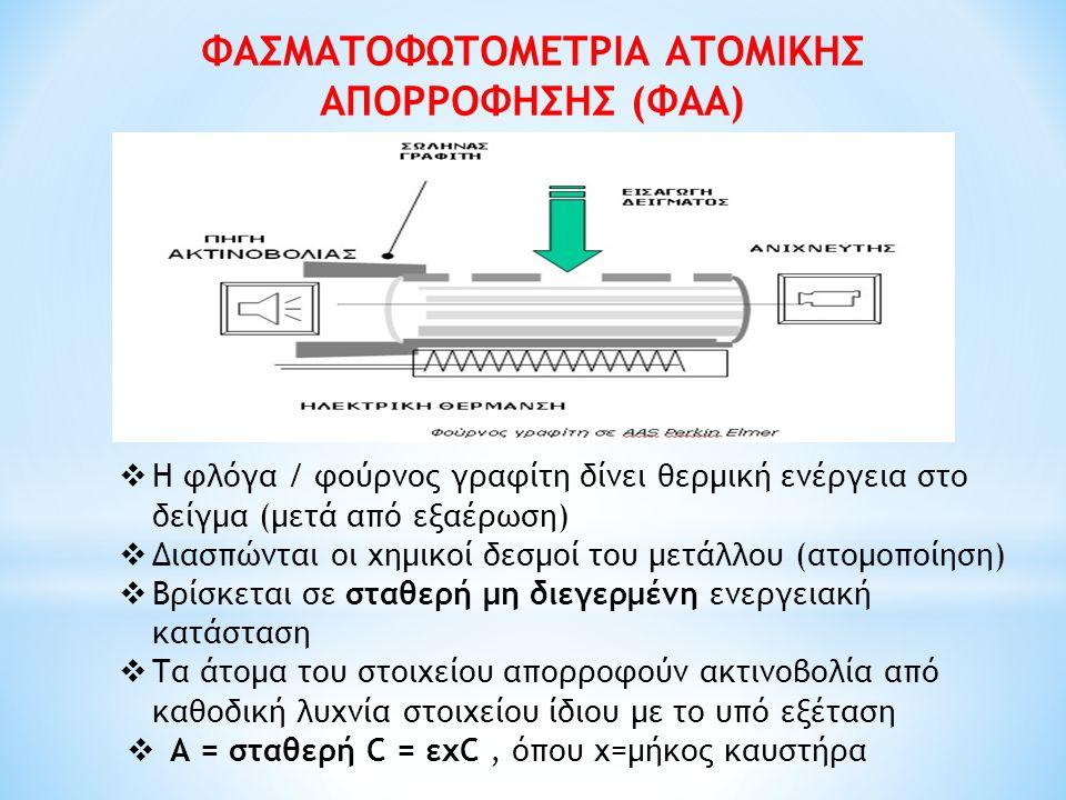ΦΑΣΜΑΤΟΦΩΤΟΜΕΤΡΙΑ ΑΤΟΜΙΚΗΣ ΑΠΟΡΡΟΦΗΣΗΣ (ΦΑΑ)  Η φλόγα / φούρνος γραφίτη δίνει θερμική ενέργεια στο δείγμα (μετά από εξαέρωση)  Διασπώνται οι χημικοί