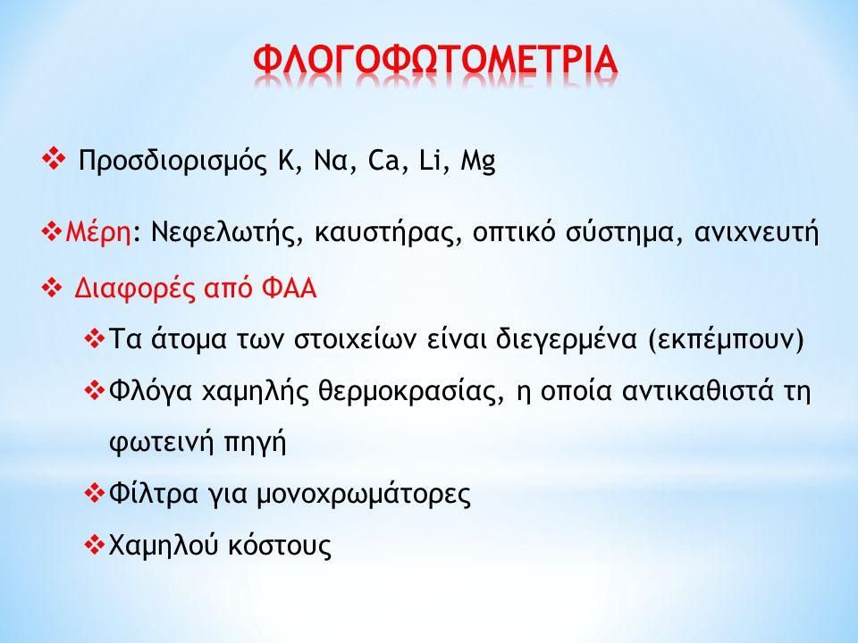  Προσδιορισμός Κ, Να, Ca, Li, Mg  Μέρη: Νεφελωτής, καυστήρας, οπτικό σύστημα, ανιχνευτή  Διαφορές από ΦΑΑ  Τα άτομα των στοιχείων είναι διεγερμένα