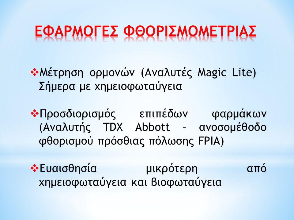  Μέτρηση ορμονών (Αναλυτές Magic Lite) – Σήμερα με χημειοφωταύγεια  Προσδιορισμός επιπέδων φαρμάκων (Αναλυτής TDX Abbott – ανοσομέθοδο φθορισμού πρό