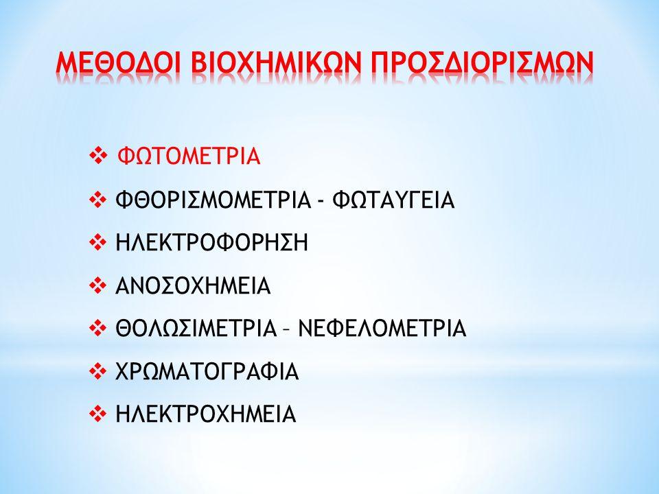 ΕΦΑΡΜΟΓΕΣ ΦΑΣΜΑΤΟΦΩΤΟΜΕΤΡΙΑΣ  Ποιοτικός προσδιορισμός (ταυτοποίηση, ανίχνευση)  280nm: ανίχνευση πρωτεϊνών σε απομονωμένο DNA  Ποσοτικός προσδιορισμός  Με πρότυπο διάλυμα  Με κατασκευή πρότυπης καμπύλης