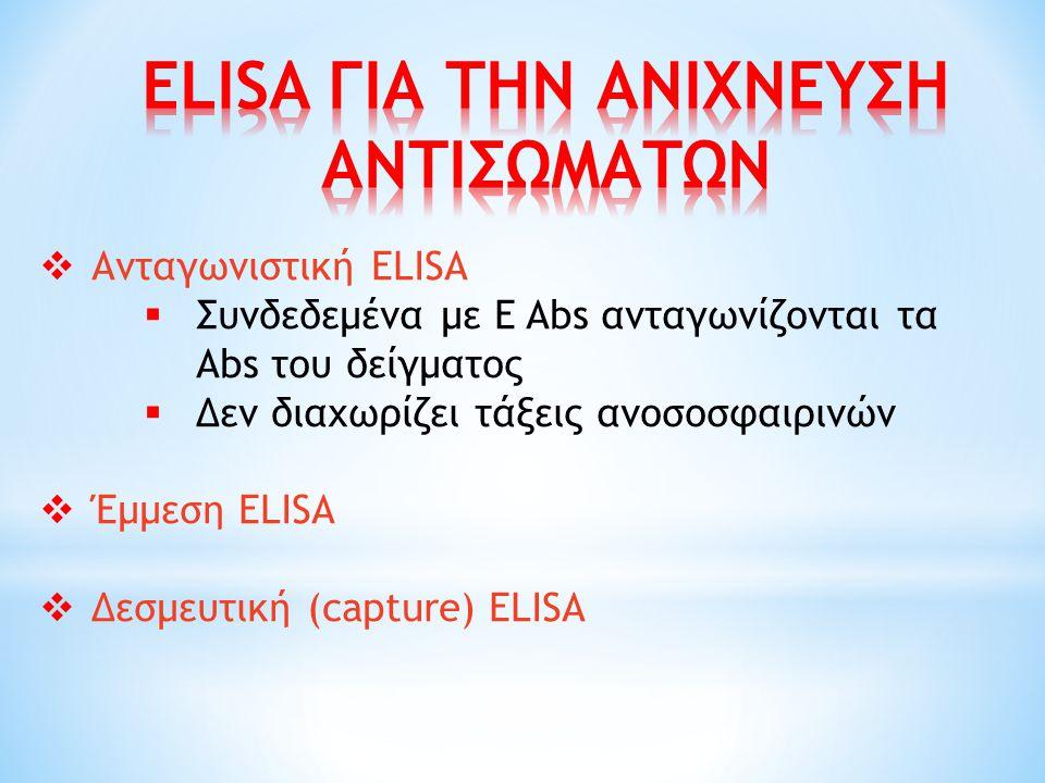  Ανταγωνιστική ELISA  Συνδεδεμένα με Ε Abs ανταγωνίζονται τα Abs του δείγματος  Δεν διαχωρίζει τάξεις ανοσοσφαιρινών  Έμμεση ELISA  Δεσμευτική (c