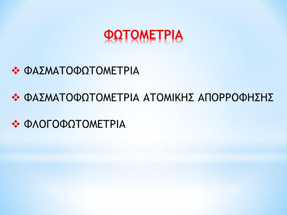 Απορρόφηση (Α) C1C2C2C3C3C4C4C5C5 Α1Α1 Α2 Α3 Α4 Α5 Συγκέντρωση (C) ΠΟΣΟΤΙΚΟΣ ΠΡΟΣΔΙΟΡΙΣΜΟΣ ΜΕ ΠΡΟΤΥΠΗ ΚΑΜΠΥΛΗ Αχ Cx