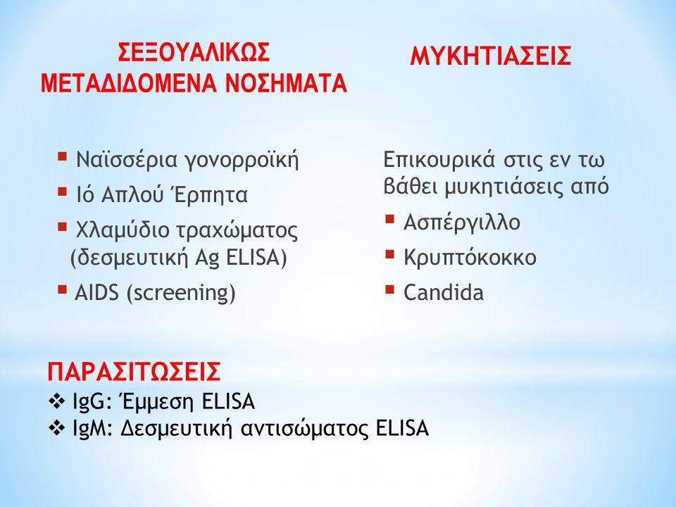 ΣΕΞΟΥΑΛΙΚΩΣ ΜΕΤΑΔΙΔΟΜΕΝΑ ΝΟΣΗΜΑΤΑ  Ναϊσσέρια γονορροϊκή  Ιό Απλού Έρπητα  Χλαμύδιο τραχώματος (δεσμευτική Ag ELISA)  AIDS (screening) ΜΥΚΗΤΙΑΣΕΙΣ