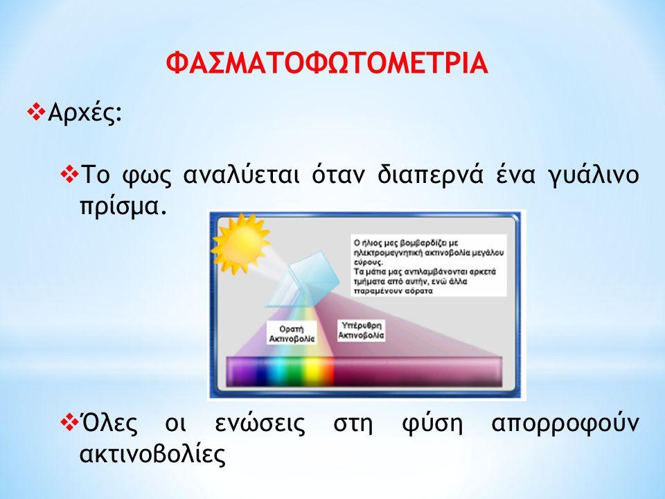 ΦΑΣΜΑΤΟΜΕΤΡΙΑ ΜΑΖΑΣ