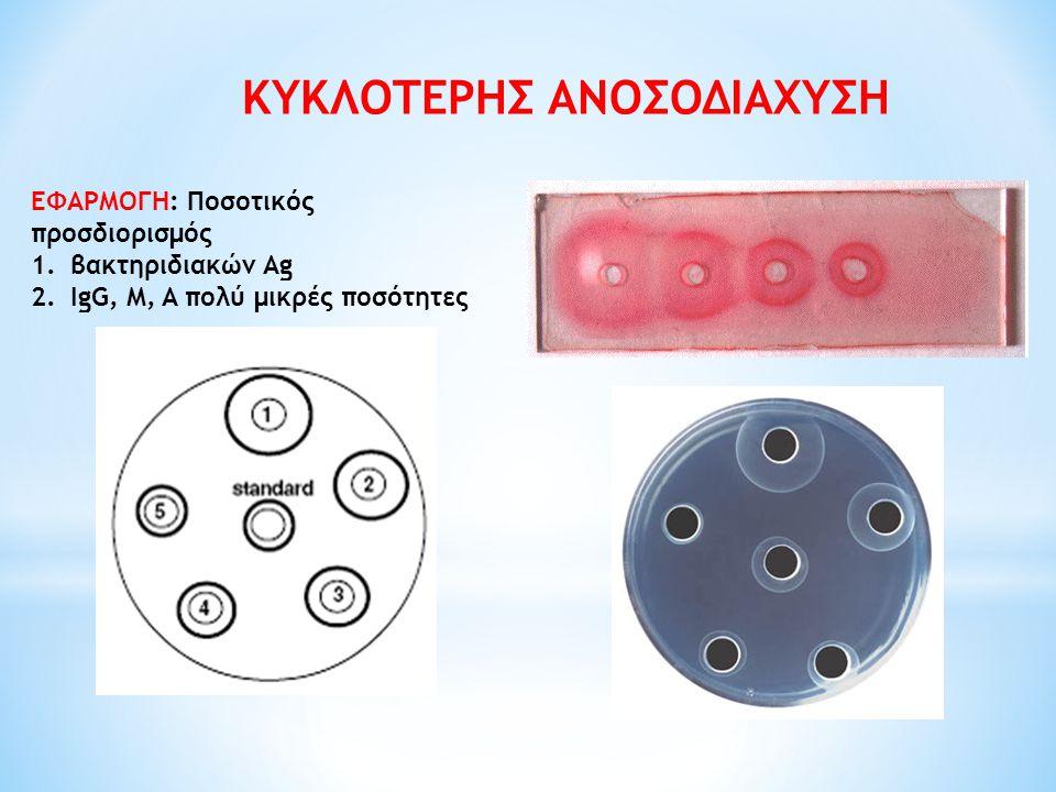 ΚΥΚΛΟΤΕΡΗΣ ΑΝΟΣΟΔΙΑΧΥΣΗ ΕΦΑΡΜΟΓΗ: Ποσοτικός προσδιορισμός 1.βακτηριδιακών Ag 2.IgG, M, A πολύ μικρές ποσότητες