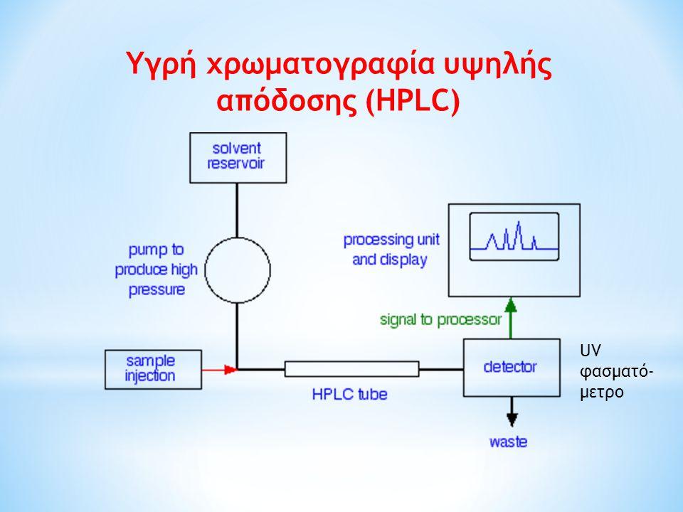 Υγρή χρωματογραφία υψηλής απόδοσης (HPLC) UV φασματό- μετρο