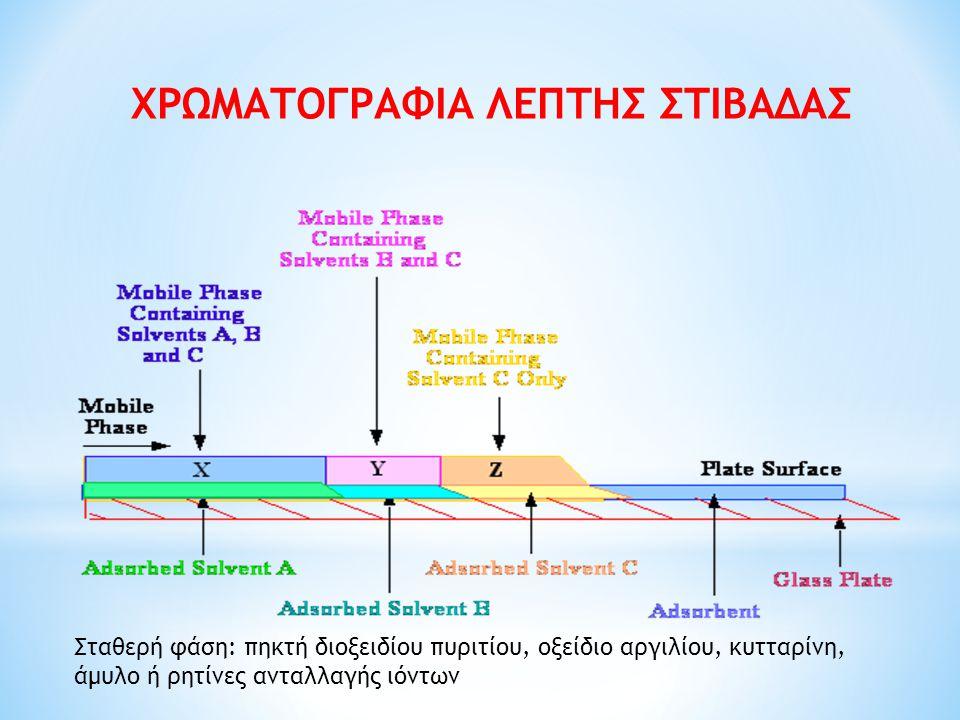 ΧΡΩΜΑΤΟΓΡΑΦΙΑ ΛΕΠΤΗΣ ΣΤΙΒΑΔΑΣ Σταθερή φάση: πηκτή διοξειδίου πυριτίου, οξείδιο αργιλίου, κυτταρίνη, άμυλο ή ρητίνες ανταλλαγής ιόντων