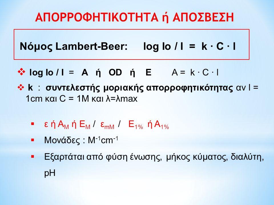 ΑΠΟΡΡΟΦΗΤΙΚΟΤΗΤΑ ή ΑΠΟΣΒΕΣΗ Νόμος Lambert-Beer: log Io / I = k ∙ C ∙ l  log Io / I = A ή OD ή Ε A = k ∙ C ∙ l  k : συντελεστής μοριακής απορροφητικό