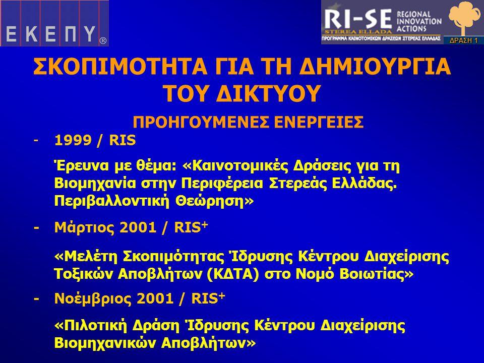 ΣΚΟΠΙΜΟΤΗΤΑ ΓΙΑ ΤΗ ΔΗΜΙΟΥΡΓΙΑ ΤΟΥ ΔΙΚΤΥΟΥ ΠΡΟΗΓΟΥΜΕΝΕΣ ΕΝΕΡΓΕΙΕΣ -1999 / RIS Έρευνα με θέμα: «Καινοτομικές Δράσεις για τη Βιομηχανία στην Περιφέρεια Στερεάς Ελλάδας.