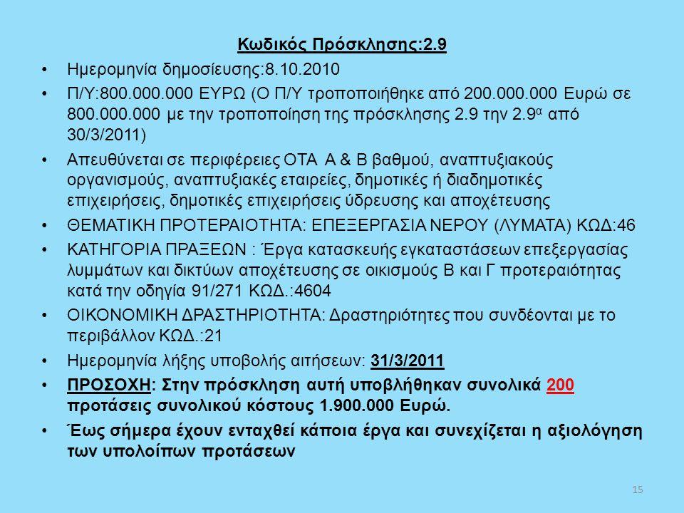 Κωδικός Πρόσκλησης:2.9 •Ημερομηνία δημοσίευσης:8.10.2010 •Π/Υ:800.000.000 ΕΥΡΩ (Ο Π/Υ τροποποιήθηκε από 200.000.000 Ευρώ σε 800.000.000 με την τροποπο