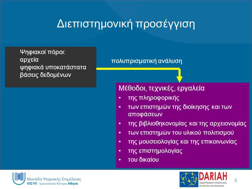Διεπιστημονική προσέγγιση 5 Μέθοδοι, τεχνικές, εργαλεία •της πληροφορικής •των επιστημών της διοίκησης και των αποφάσεων •της βιβλιοθηκονομίας και της