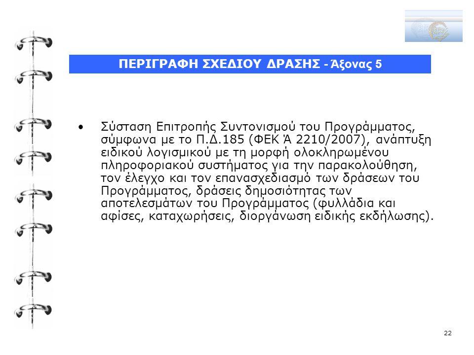 •Σύσταση Επιτροπής Συντονισμού του Προγράμματος, σύμφωνα με το Π.Δ.185 (ΦΕΚ Ά 2210/2007), ανάπτυξη ειδικού λογισμικού με τη μορφή ολοκληρωμένου πληροφ