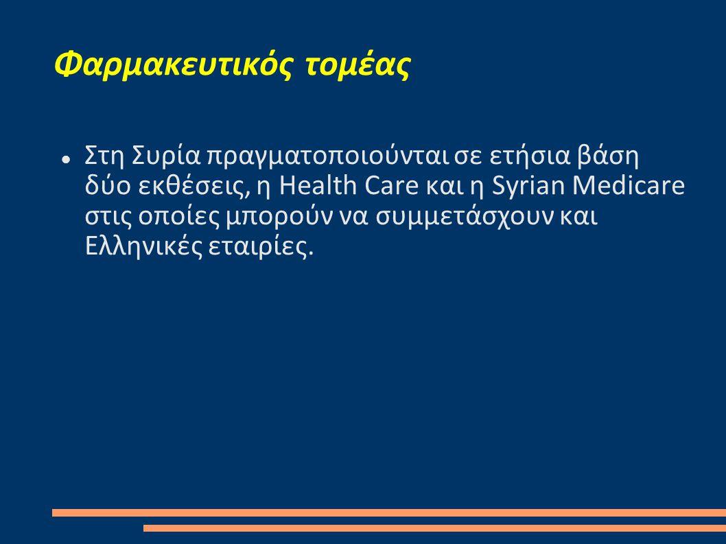 Φαρμακευτικός τομέας  Στη Συρία πραγματοποιούνται σε ετήσια βάση δύο εκθέσεις, η Health Care και η Syrian Medicare στις οποίες μπορούν να συμμετάσχουν και Ελληνικές εταιρίες.