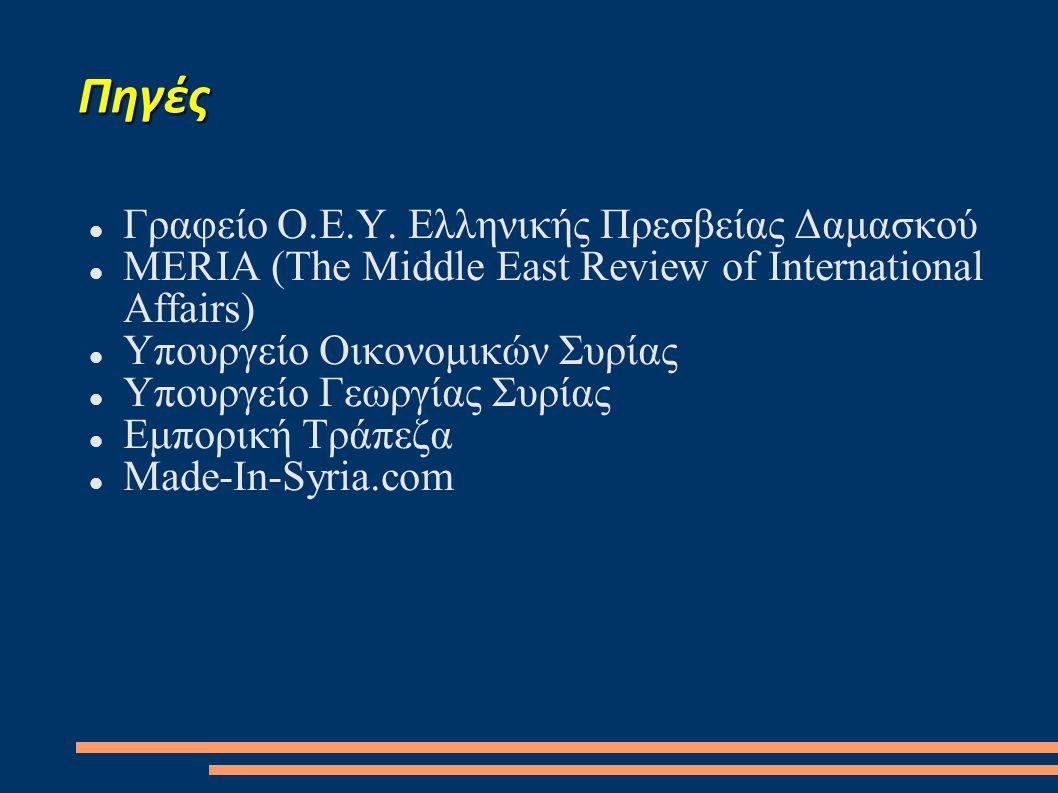 Πηγές  Γραφείο Ο.Ε.Υ. Ελληνικής Πρεσβείας Δαμασκού  MERIA (The Middle East Review of International Affairs)  Υπουργείο Οικονομικών Συρίας  Υπουργ