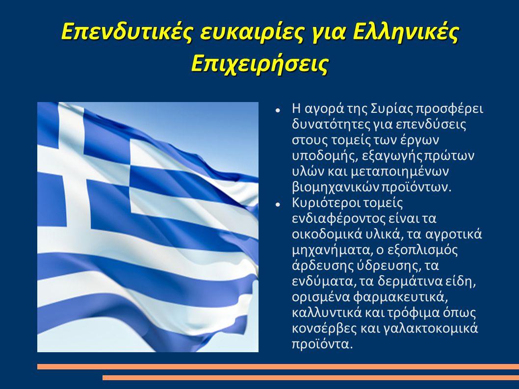 Επενδυτικές ευκαιρίες για Ελληνικές Επιχειρήσεις  Η αγορά της Συρίας προσφέρει δυνατότητες για επενδύσεις στους τομείς των έργων υποδομής, εξαγωγής πρώτων υλών και μεταποιημένων βιομηχανικών προϊόντων.
