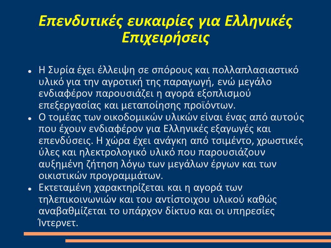 Επενδυτικές ευκαιρίες για Ελληνικές Επιχειρήσεις  Η Συρία έχει έλλειψη σε σπόρους και πολλαπλασιαστικό υλικό για την αγροτική της παραγωγή, ενώ μεγάλο ενδιαφέρον παρουσιάζει η αγορά εξοπλισμού επεξεργασίας και μεταποίησης προϊόντων.